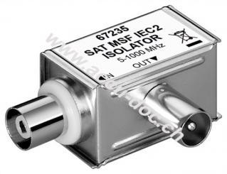 Mantelstromfilter, galvanische Trennung - Koaxialstecker > Koaxialkupplung, Winkelausführung