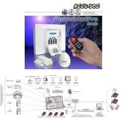 Funkalarmsystem PowerMaxPro IPhone